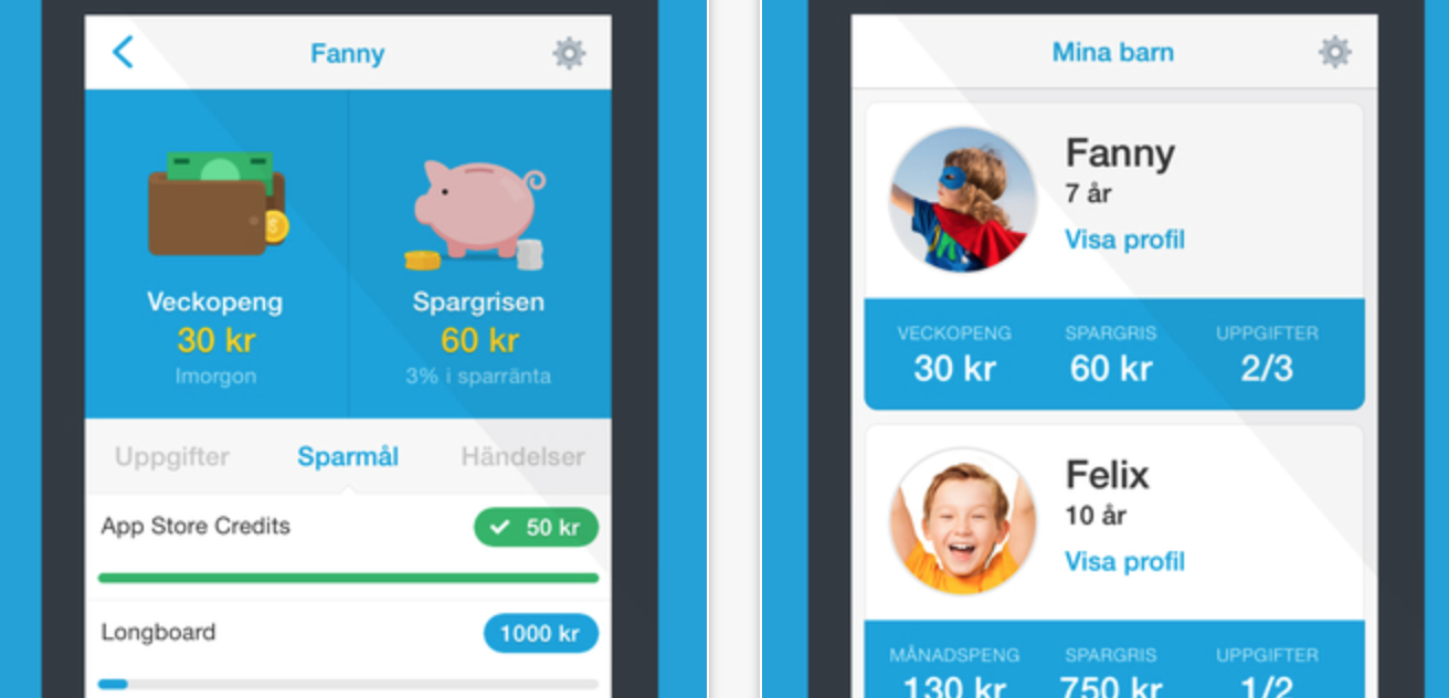 Veckopengen – apptips!