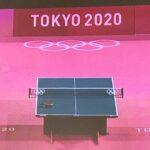 Reflektion om Olympiska spelen